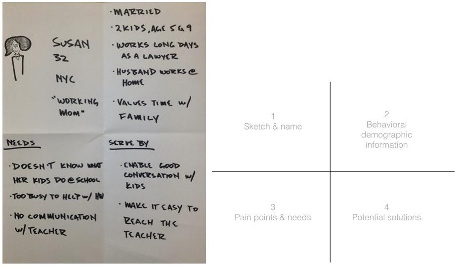 Innovation_Framework__VERY_ROUGH_DRAFT__-_Google_Docs 2